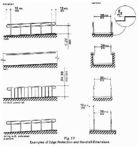 Ada R Handrail Requirements ada handrail