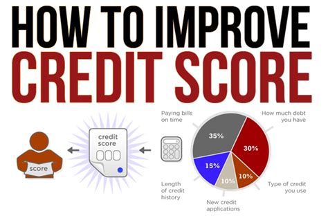 how to improve your credit score to buy a house smart money secret reviews diy credit repair tips