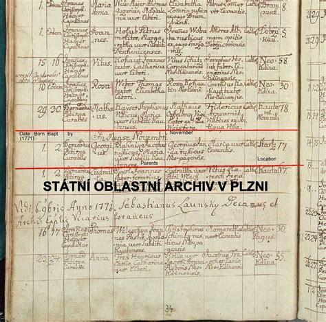 Austria Birth Records 1800s Georg Algoma