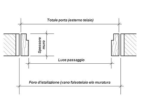 porte interne dimensioni porte interne standard termosifoni in ghisa scheda tecnica