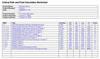 critical path schedule template critical path schedule template 28 images is cpm