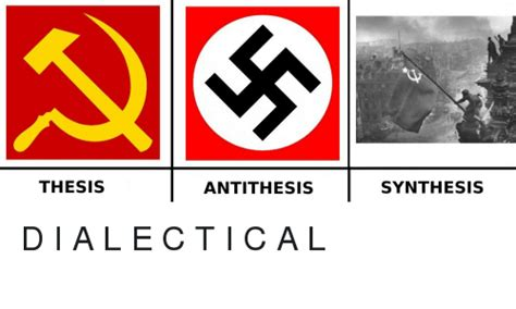 thesis and anti thesis thesis antithesis synthesis d i a l e c t i c a l