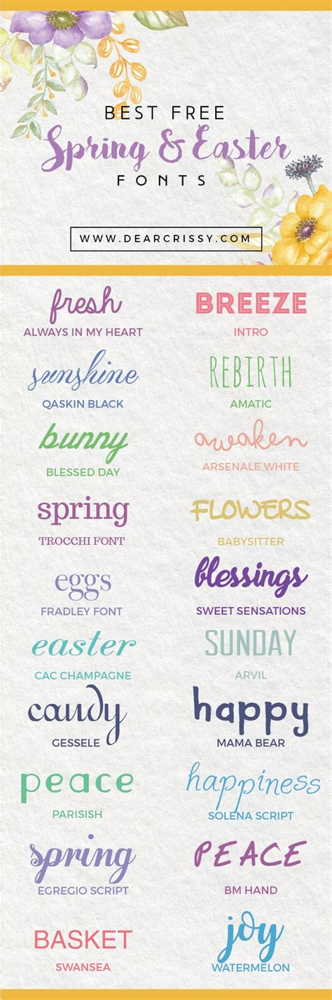 printable easter fonts best free easter fonts free spring fonts