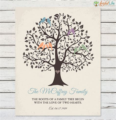 printable family tree gift printable personalized family tree gift to parents family