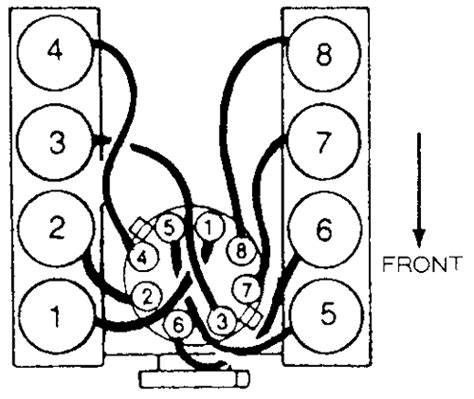 302 firing order diagram 2001 oldsmobile truck silhouette 3 4l sfi 6cyl repair