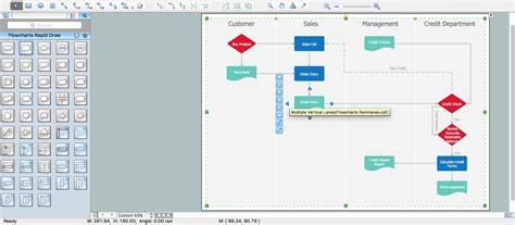 Ebook4 Business Process swimlane process image collections diagram writing