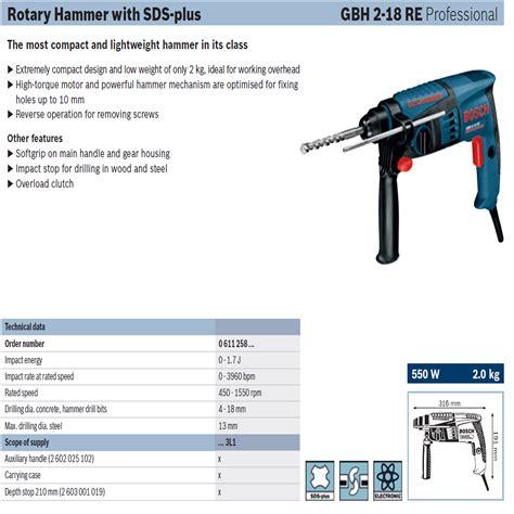 Mesin Bor Bosch Gbh 2 20 Rotary Hammer harga jual bosch gbh 2 18 re mesin bor tembok rotary