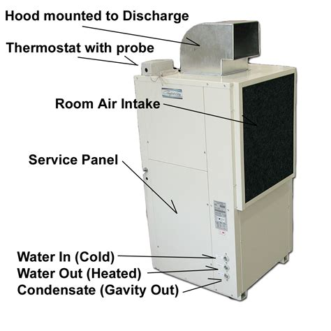 grow room ac cea sealed grow rooms and water cooled air conditionersgrozine
