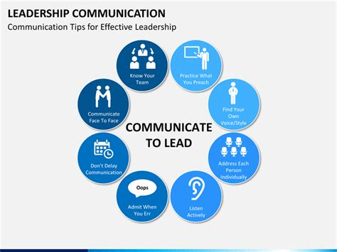communication powerpoint templates leadership communication powerpoint template sketchbubble