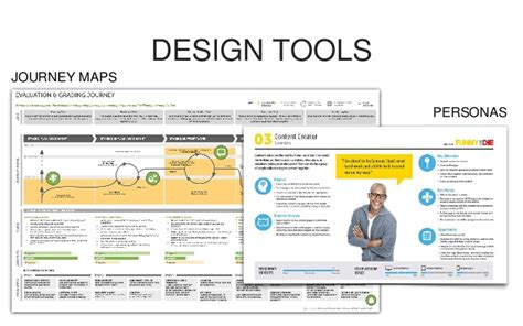 design thinking a quick course in creative problem solving