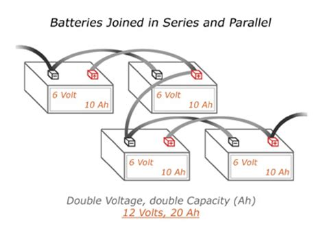 a battery is connected in series with a resistor and an ammeter wiring batteries in a series and parallel chrome battery