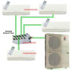 Mitsubishi Heating And Cooling Canada Mitsubishi Split Air Conditioner Mitsubishi Ductless Air