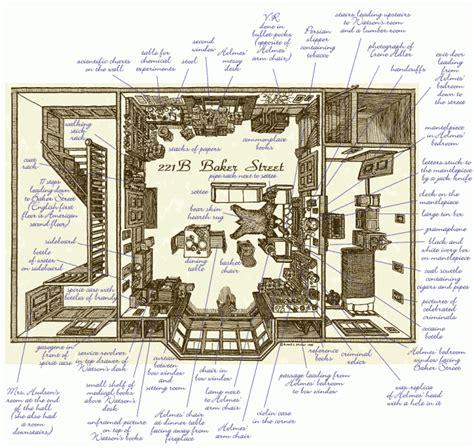 221b Baker Street Floor Plan | floor plan of 221 b baker street sherlock pinterest