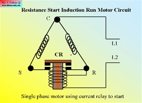 resistance start capacitor run motor 28 images classification of electric motors part three