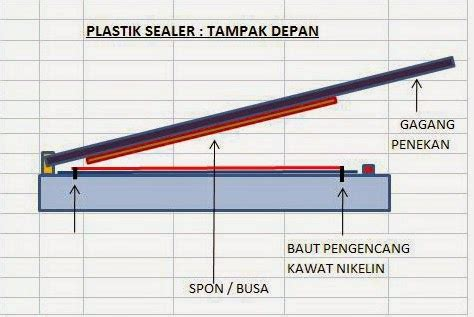 Alat Pres Plastik Sederhana cara mudah membuat alat press plastik plastic sealer sendiri