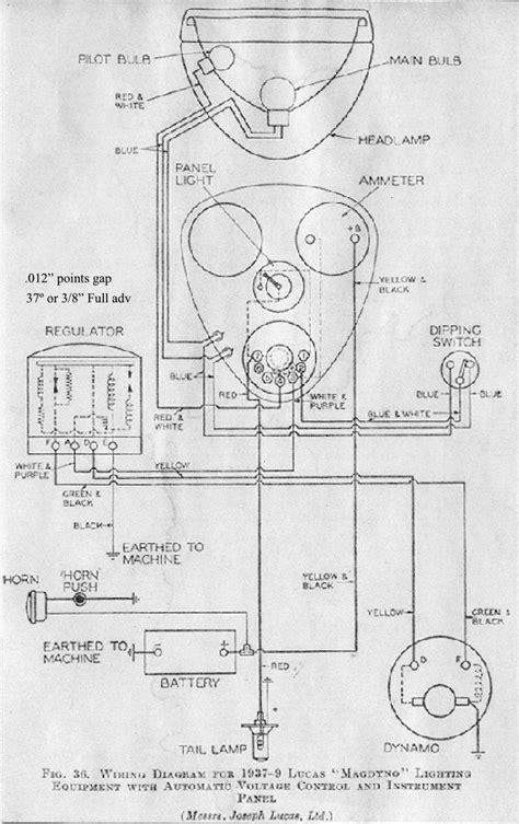 Wrg 5047 Norton Commando Wiring Diagram