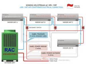 refrigeration vrv refrigeration system