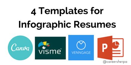 4 Templates For Infographic Resumes Career Sherpa Infographic Resume Template Powerpoint