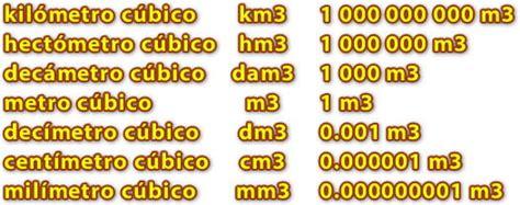 cuantos metros cuadrados tiene un metro cubico unidades de medidas de longitud superficie de volumen y