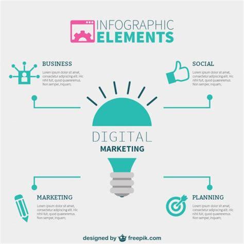 format bisnis plan sec usu digital marketing infographic elements vector free download