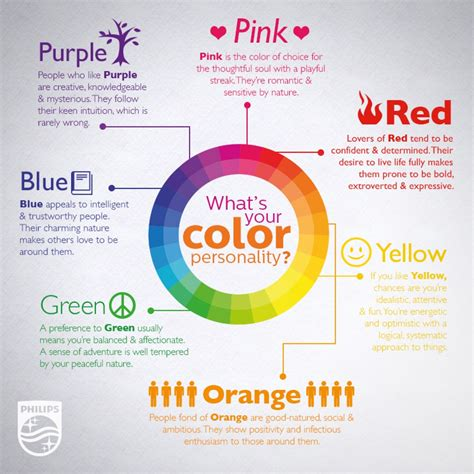 what does it if your favorite color is blue what does your favorite color say about you kiwireport