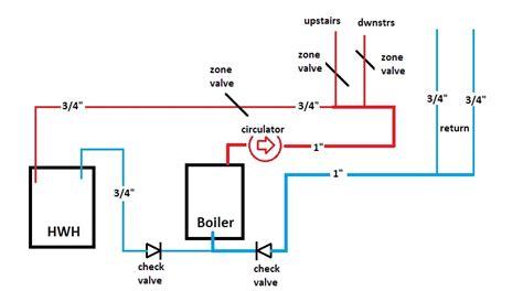 stunning combi boiler wiring diagram jeffdoedesign