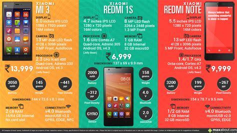 theme creator for redmi 1s xiaomi forum redmi note xiaominismes