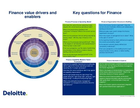 Deloitte Questions For Mba Finance by Deloitte Cfo And Finance Discussion Document