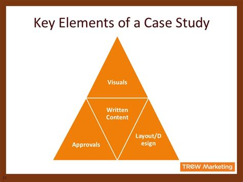 research design key elements trew talks case studies your best work on display