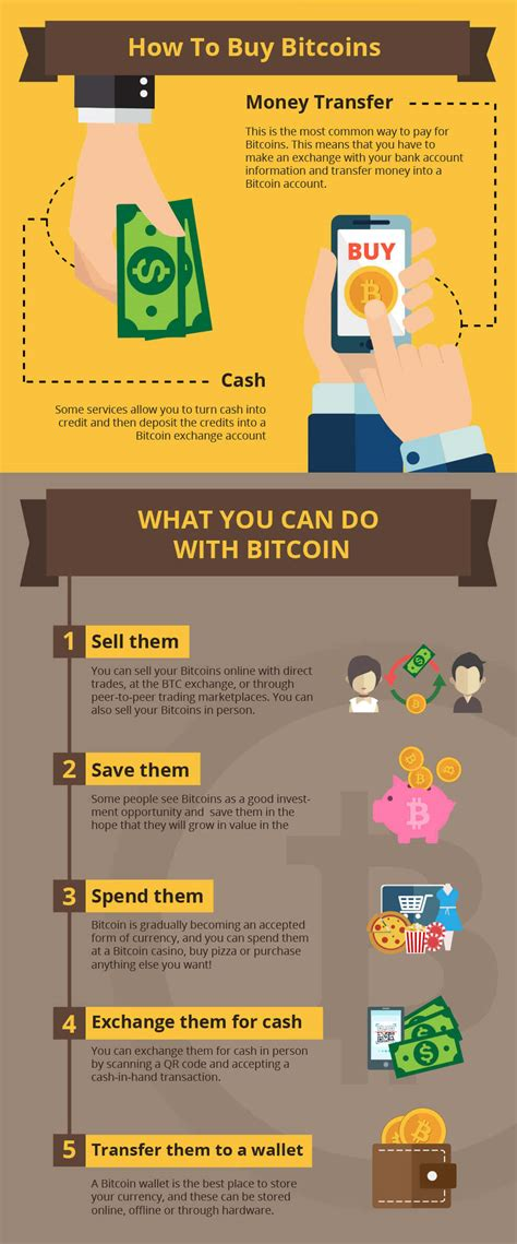 how to buy bitcoin a beginners guide to cryptocurrency investing books what can buy with bitcoins selling bitcoins in canada