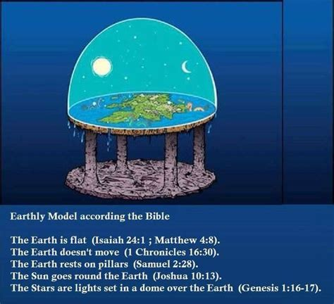 where are we earth according to the bible books 25 best ideas about earth creationism on