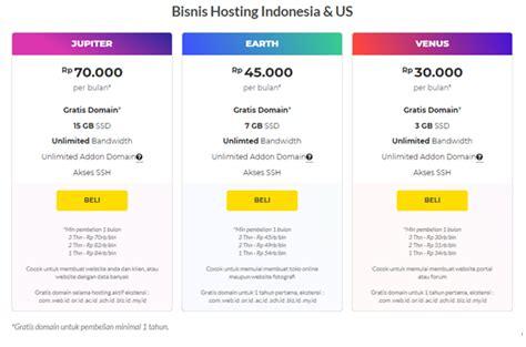 memesan hosting  domain jetorbit knowledge base