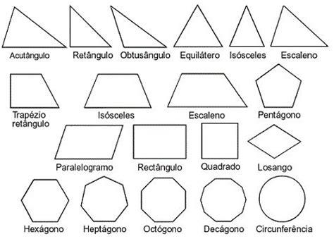 figuras geometricas y sus partes importancia de las figuras geom 233 tricas