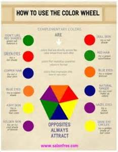 hair dye color wheel the world s catalog of ideas