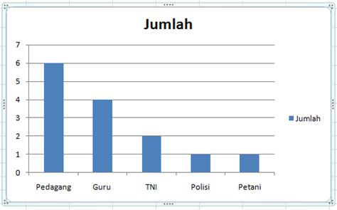 membuat grafik di excel ppt mulyaditenjo com membuat grafik daftar pekerjaan orang
