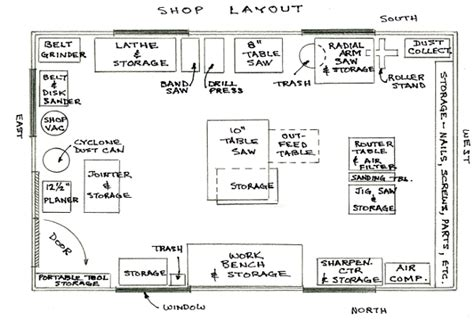 layout for small workshop 16 x 24 woodshop setup ideas ideas for building a