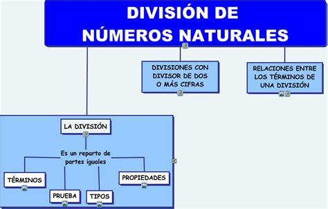 imagenes con numeros naturales 3 divisi 243 n de n 250 meros naturales
