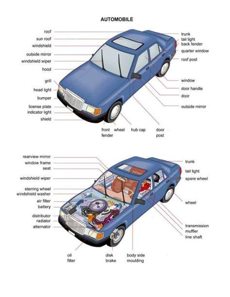 Auto Auf Englisch by Car Parts In English