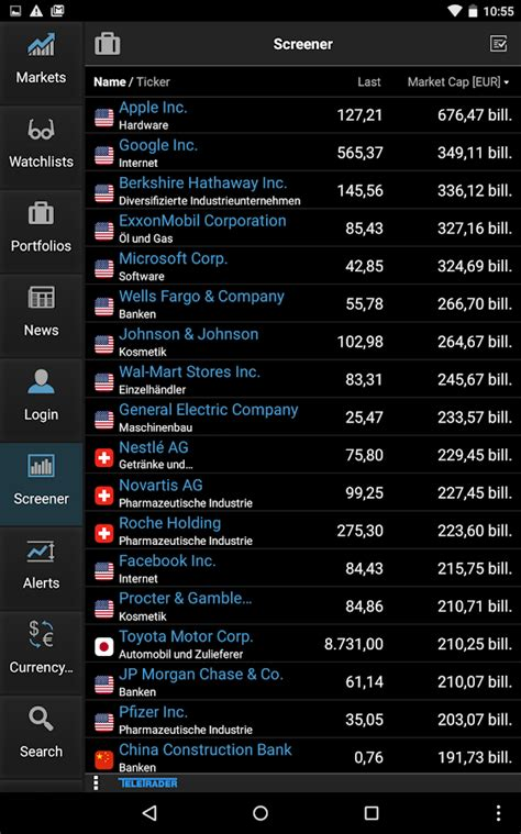 World Manual Screen 72 Quot stockmarkets android apps on play