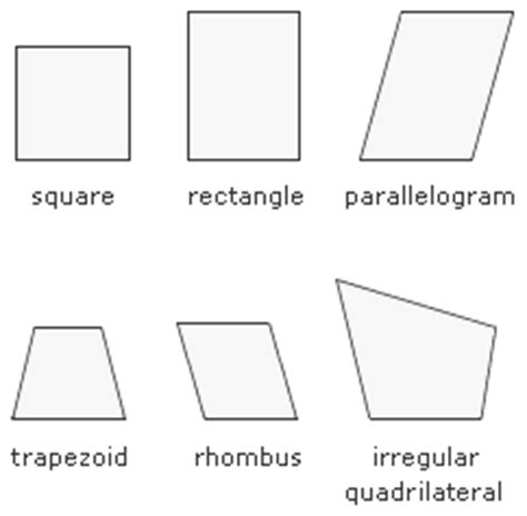 how many four sided figures appear in the diagram below coffey s corner quadrilaterals quadrangles