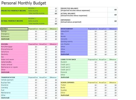 Student Budget Spreadsheet by Student Budget Template After Student Organization Budget