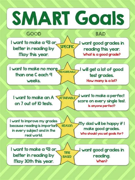 free printable goal poster back to school with your favorite books smart goals