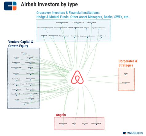 gigaom here s the strategy behind airbnb s mobile web airbnb strategy teardown ahead of potential ipo airbnb