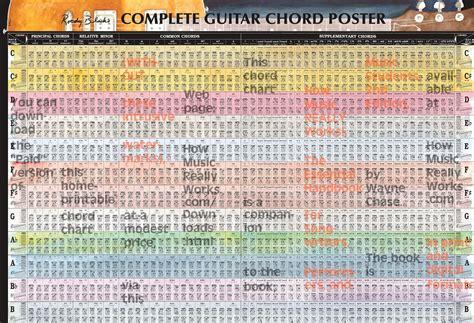 Complete Guitar Chords Pdf