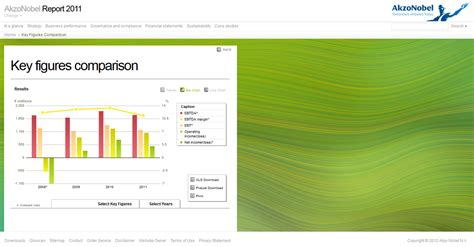 chart generator tools for annual reports nxr lab