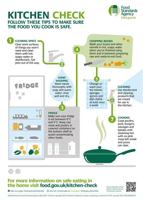 cooking infographic 16 best images about food safety infographics on pinterest
