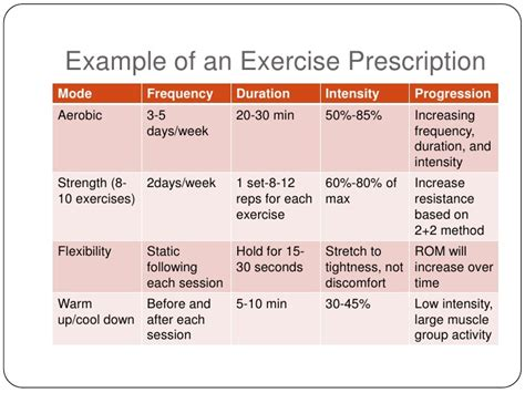 stress and anxiety disorders related to exercise