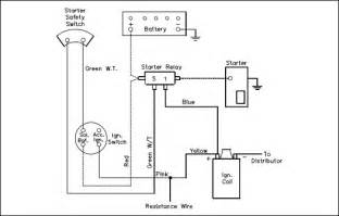understanding electrical ladder diagrams pdf understanding free engine image for user manual
