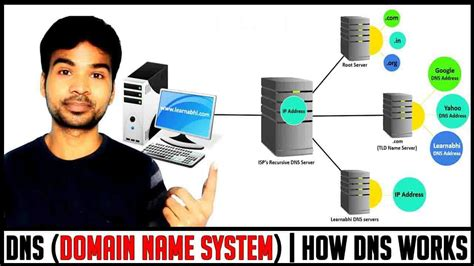 How Dns Lookup Works What Is Dns Domain Name System How Dns Works Step By Step