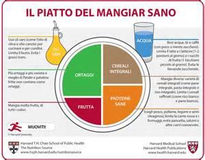 il piatto del mangiar sano italian the nutrition source harvard t h chan of public